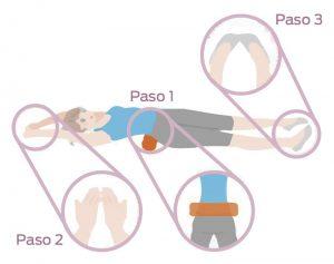 Reduce el Tamaño de tu Cintura en tan sólo 5 minutos